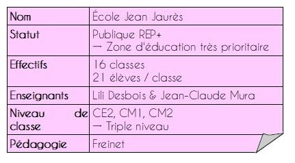 carte d'identité Jean Jaurès